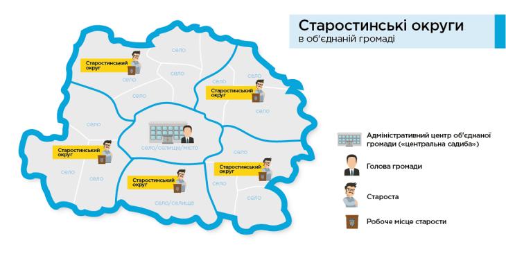 карта старостинських округів